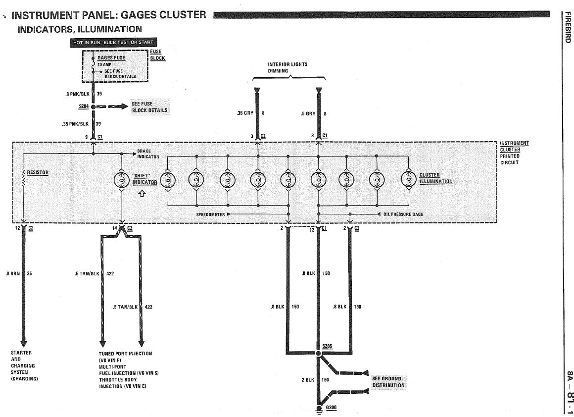 Tran Am Wire Harnes Diagram