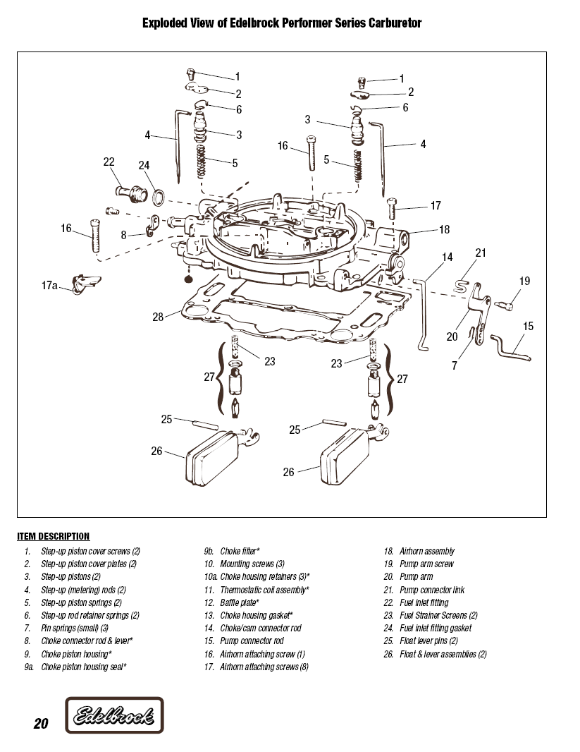 Briggs And Stratton Engine Numbers Enginebriggs Diagram Parts List For Murray Walkbehindlawnmower