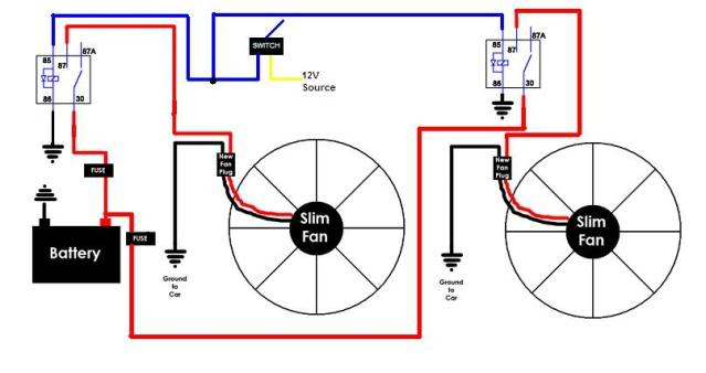 ac wiring dual electric fans schematics wiring diagrams u2022 rh parntesis co 94 SL500 Dual Electric Fan Relay Wiring Diagram A Corvette Fan Relay Wiring Diagram for 1995 Chevy Dual Electric