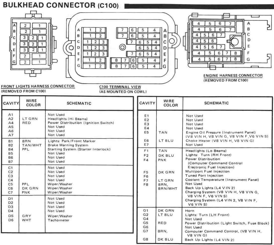 91 Rs Bulkhead Connector Diagram