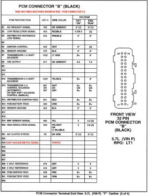 (Please make a sticky) LT1 95 PCM wiring pinouts  Third