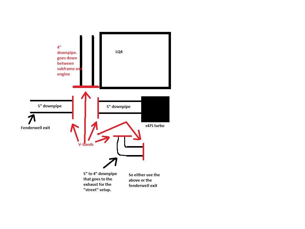 Modifying Manifolds For My Turbo Lq4