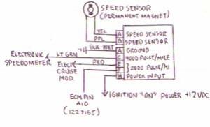 Replaced speed sensor and still no speedo  Third