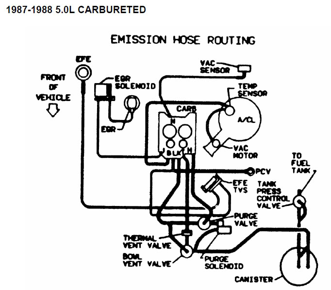 1973 Firebird Wiring Diagram