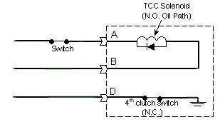 26139d1036646499 lock up controls w 700 wiring?resize=309%2C171&ssl=1 700r4 lockup wiring kit diagram 700r4 wiring harness, 4l60e check svo wiring harness at readyjetset.co