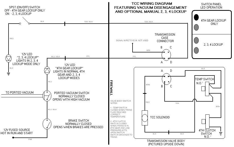 365404d1501370704 no ecm tcc lockup tcc_circuit?resize\\\=840%2C527\\\&ssl\\\=1 th350c wiring diagram th350c download wirning diagrams 200r4 lock up wiring diagram at soozxer.org