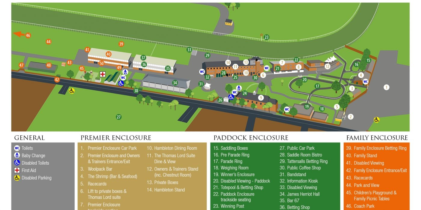Racecourse Map Thirsk Racecourse