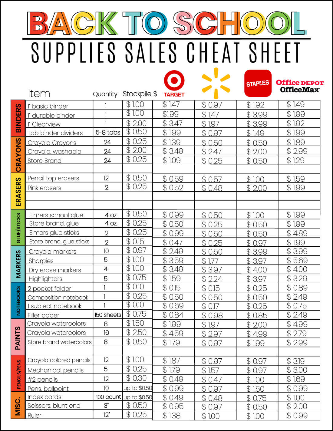 School Supplies Sales