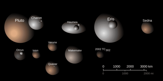 solar system facts 3