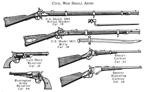 civil war weapons