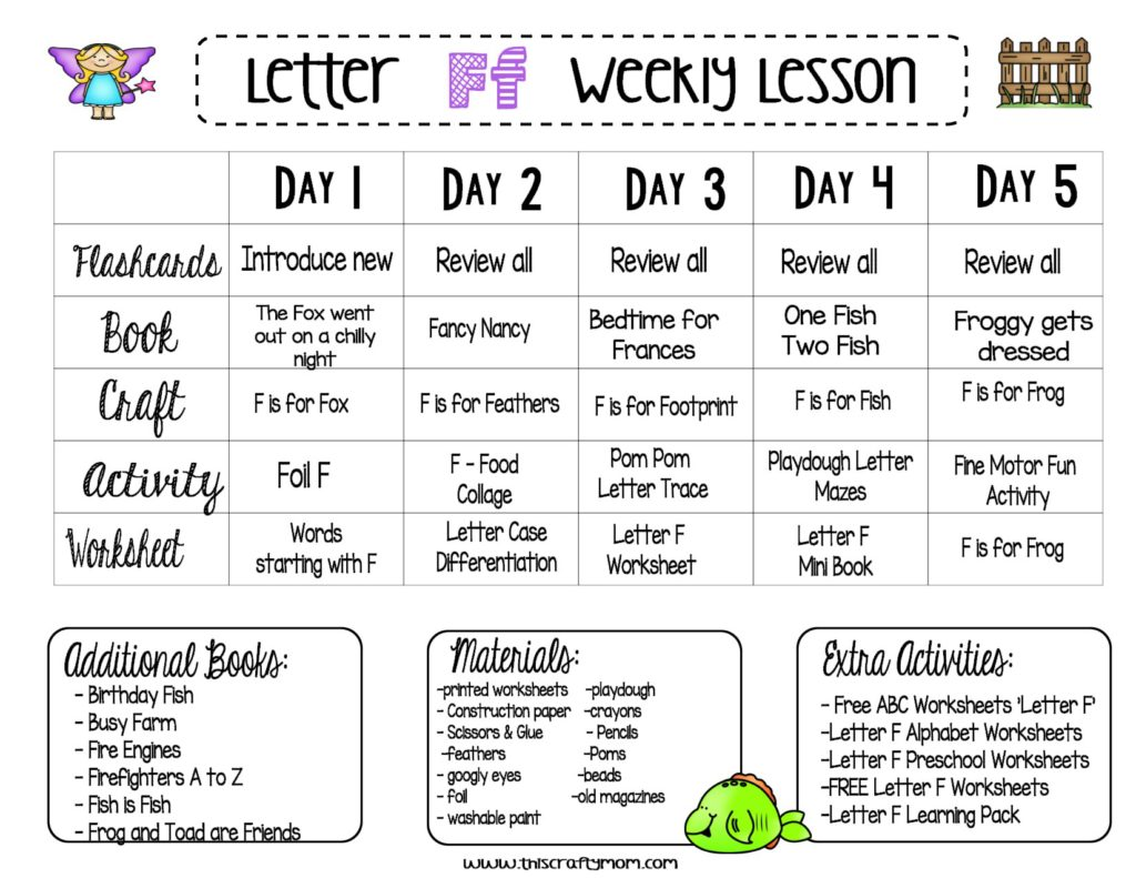 Letter F Free Weekly Preschool Lesson Plan