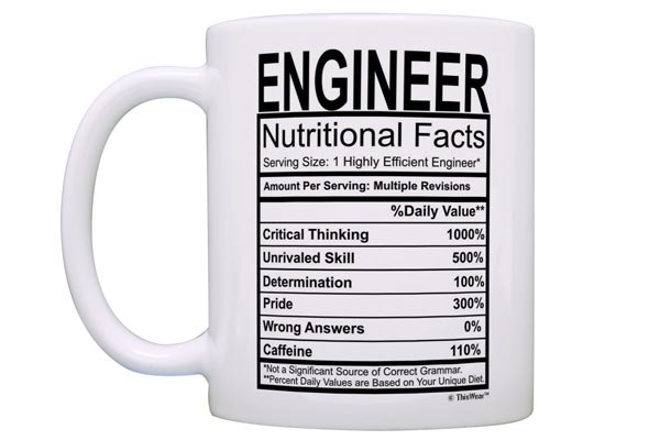 gifts for civil engineers mug