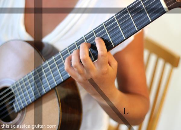 Left Hand Position (Diagram) - Classical Guitar