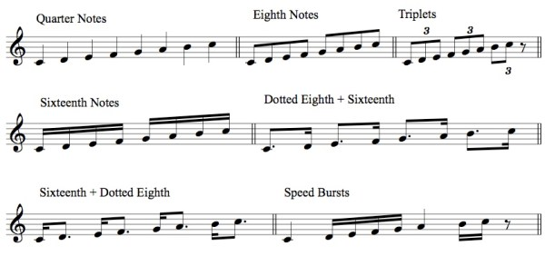 Practicing Scales with Rhythm