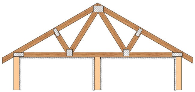 Roof Truss In Normal Position