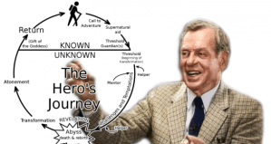 joseph-campbell-and-the-power-of-myths-750x422