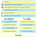 This Mom's Menu for the Week of June 18, 2018