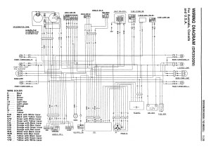 Wiring diagram for the DR350 S (1992 and later models