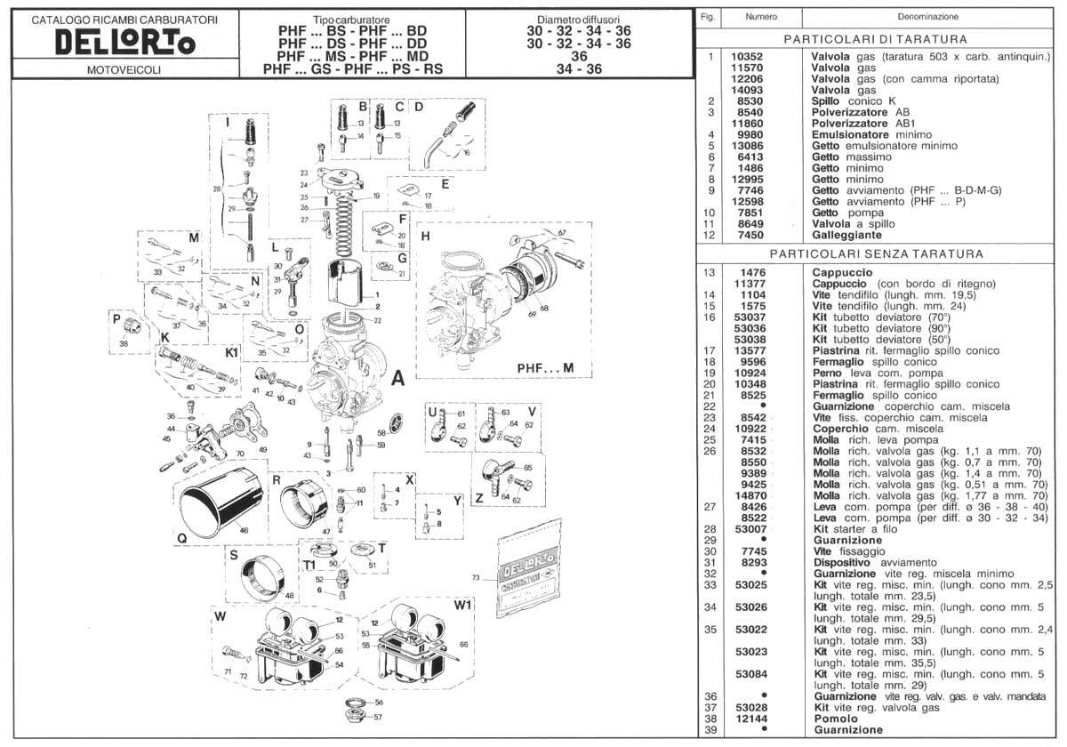Parts Diagram For Dellorto Phf Carburetors