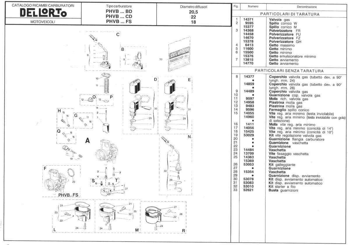 Parts Diagram For Dellorto Phvb Carburetors