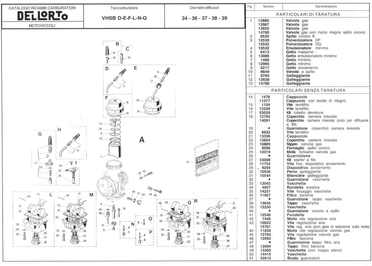Parts Diagram For Dellorto Vhsb Carburetors
