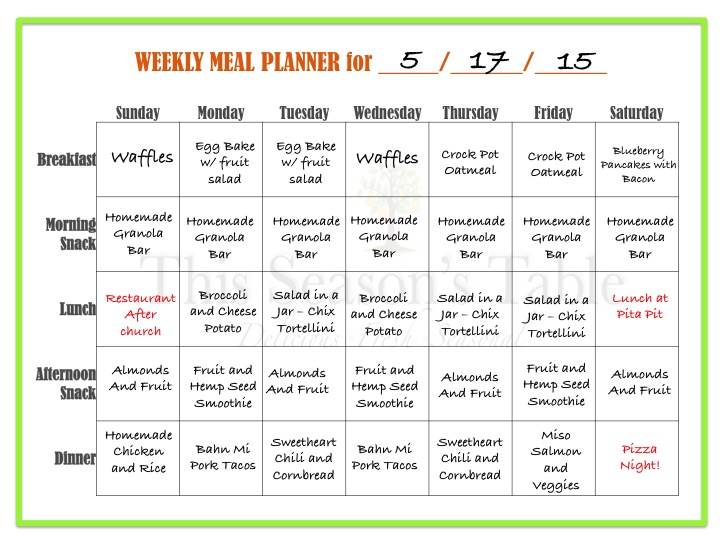 3 Step Guide: Planning a Weekly Menu and Grocery List