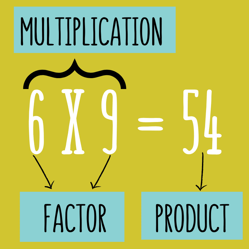 multiplication factors and products explanation