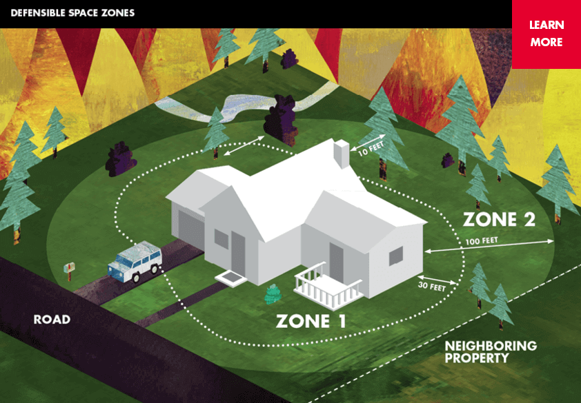 Marin County Fire Prevention - Defensible Space Graphic