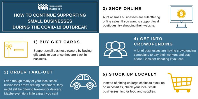 How support small businesses infographic