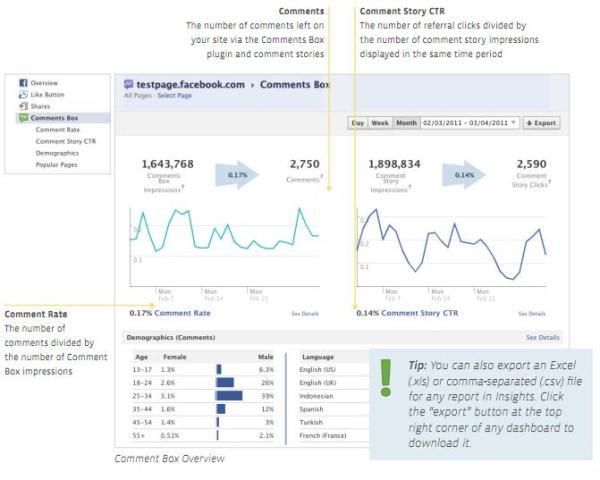 Insights für das Social Plugin Comments-Box