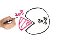20% Regelung - Copyright by shutterstock.com