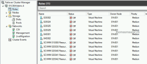 Failover Cluster Migration new roles