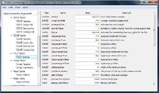 OT Master OS/2 table