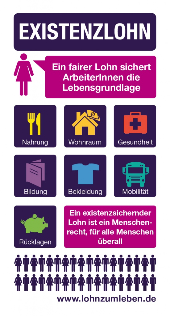Existenzlohn | Quelle: LohnZumLeben.de