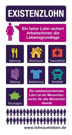 Existenzlohn   Quelle: LohnZumLeben.de