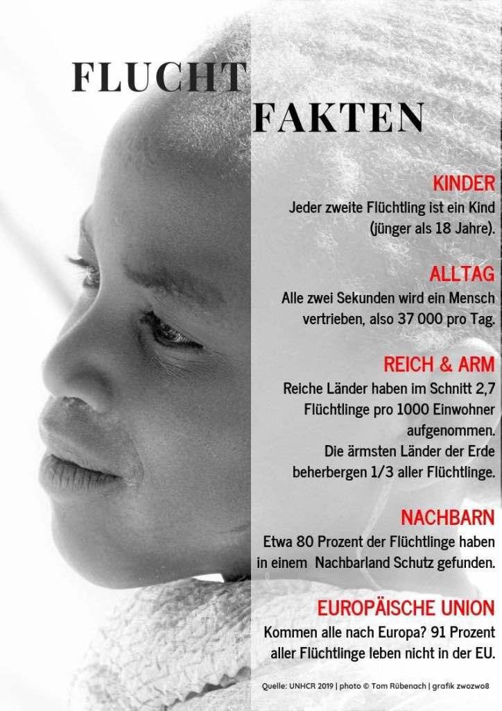 Fluchtfakten über Flüchtlinge, bereitgestellt vom UNHCR. Grafik © zwozwo8