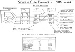 Thomson Wiring Diagrams 1980