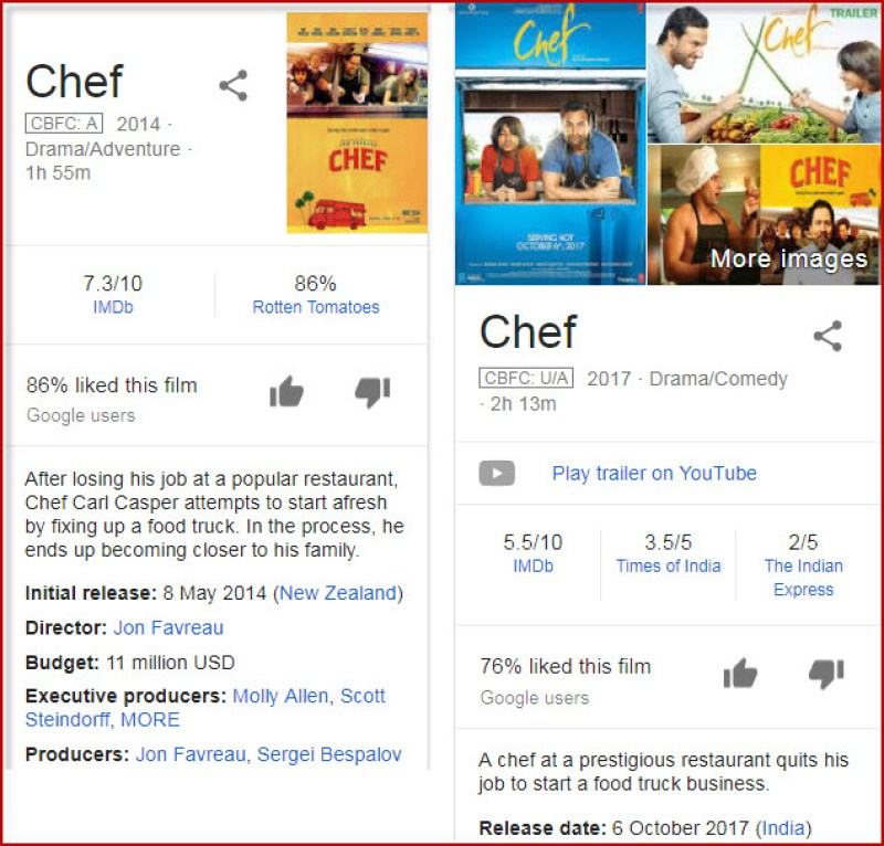 chef movie