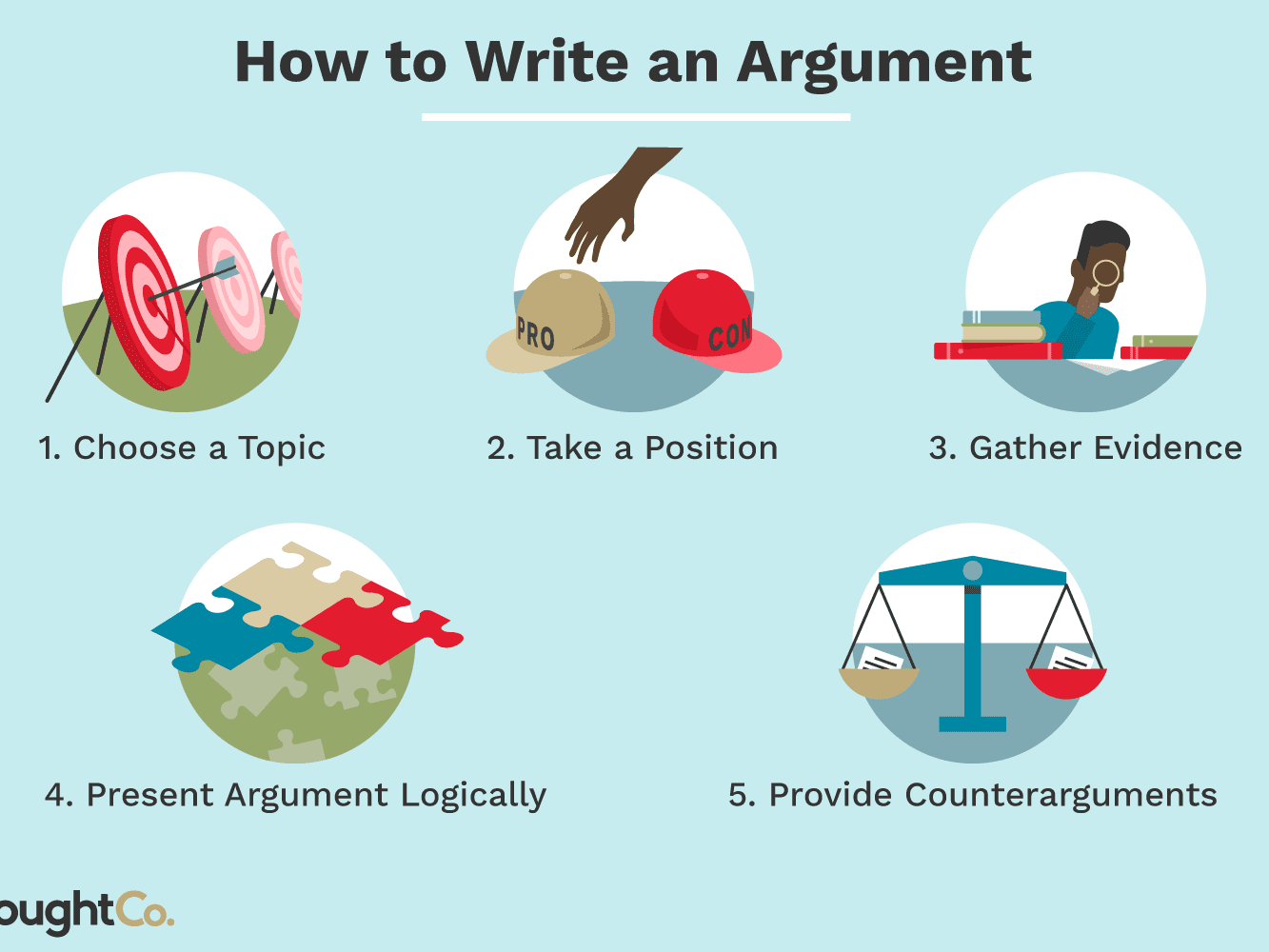 How To Make A Good Introduction For A Persuasive Essay