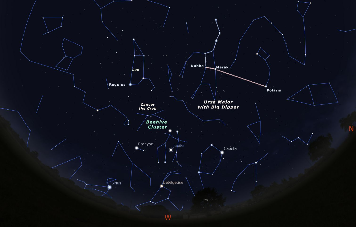 The Constellations Star Patterns In The Sky