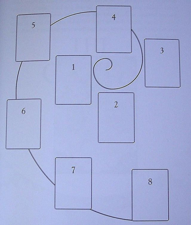 7 Card Tarot Spread Diagram | Applydocoument co