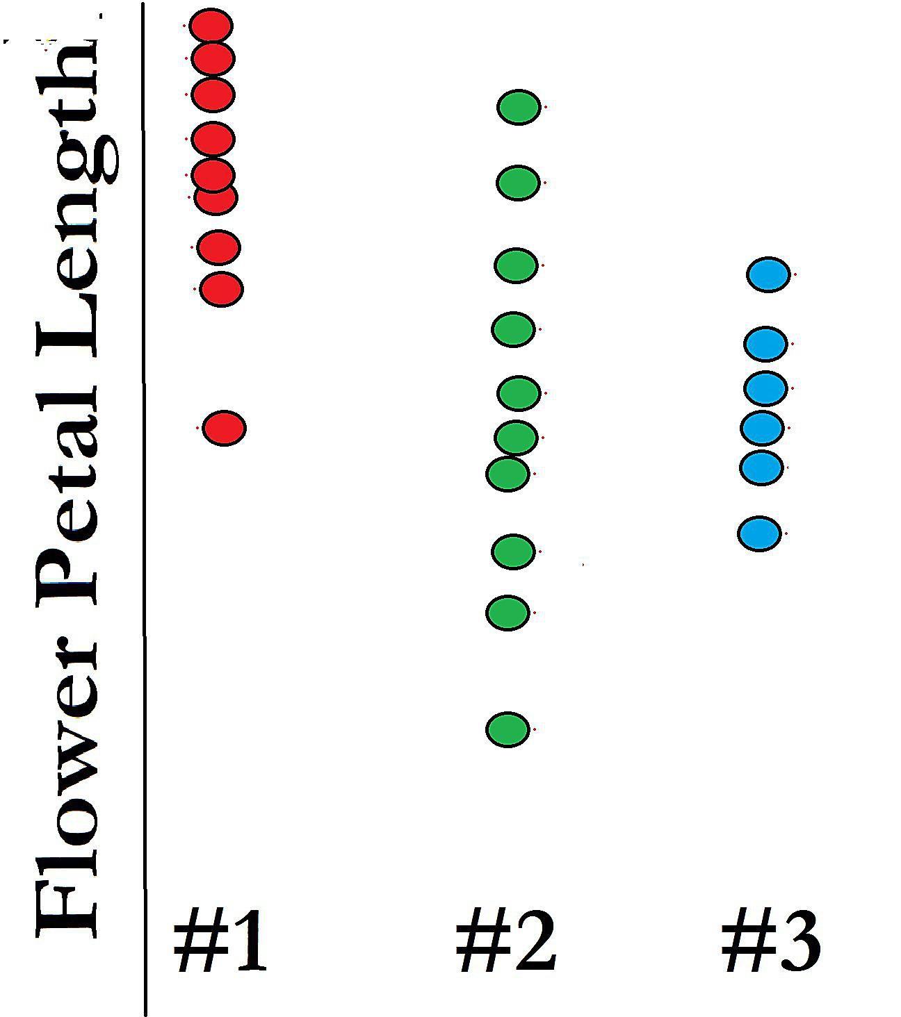 Example Of Anova Calculation