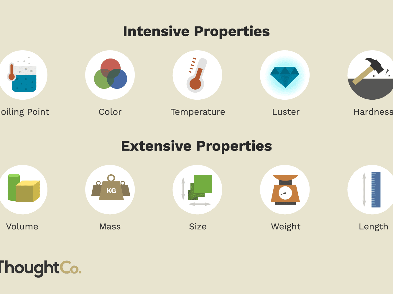 Property Flexibility Property Of Matter Examples