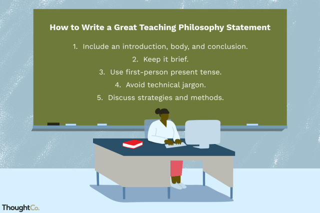 11 Teaching Philosophy Statement Examples