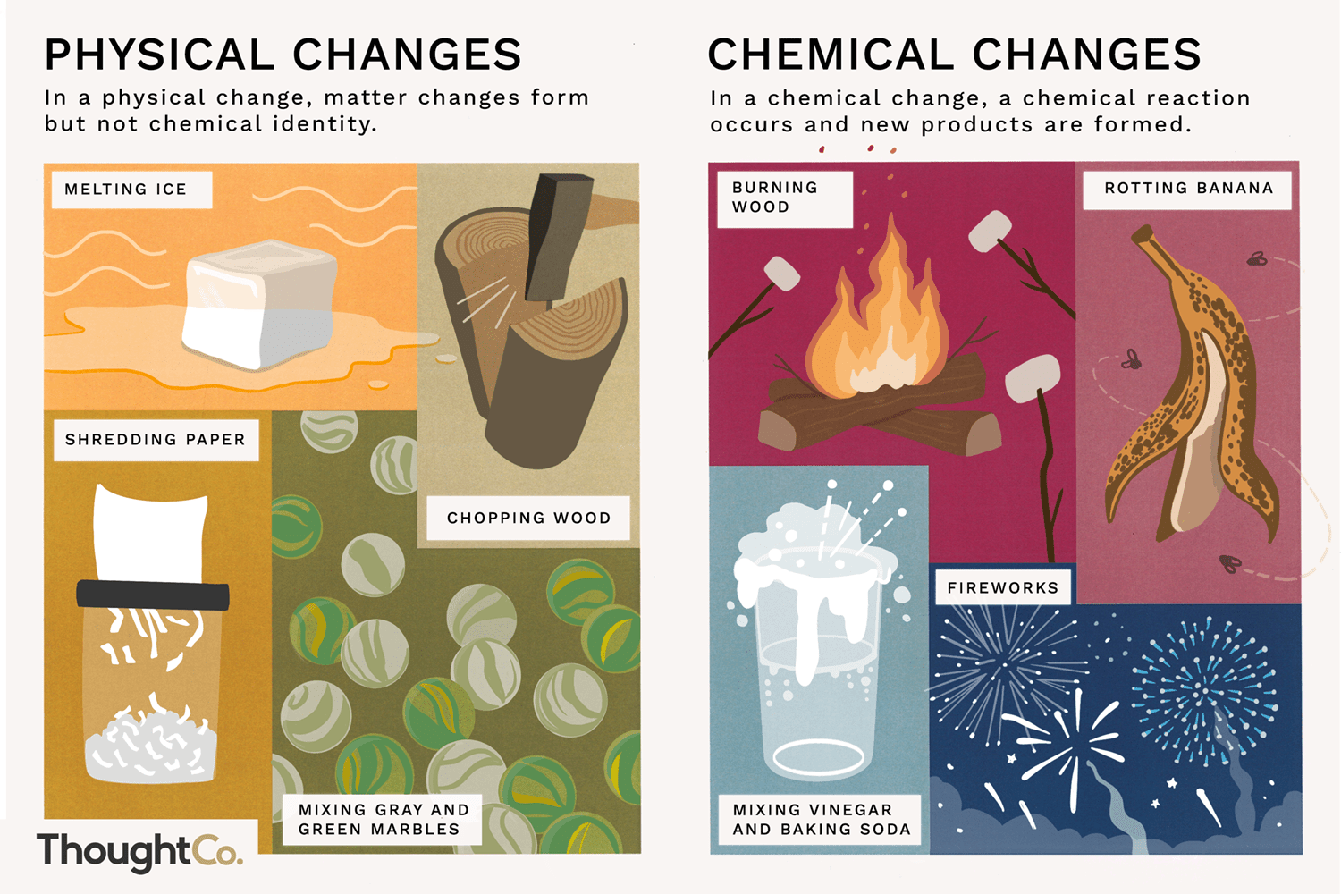 Examples Of Physical Changes And Chemical Changes