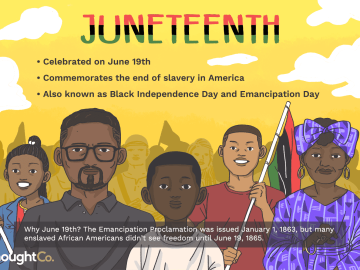The History of Juneteenth Celebrations