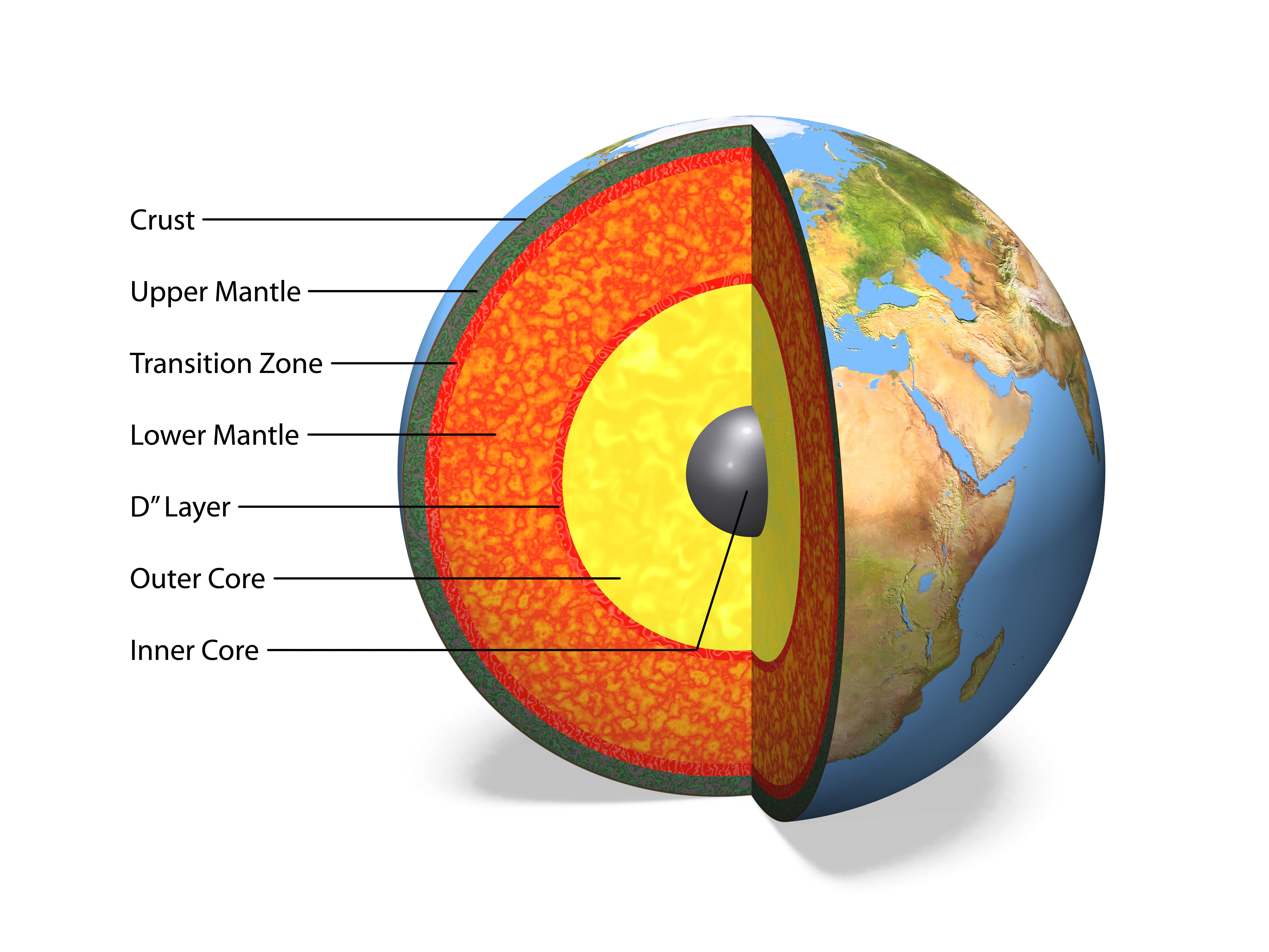 6 Fascinating Facts About The Earth S Mantle