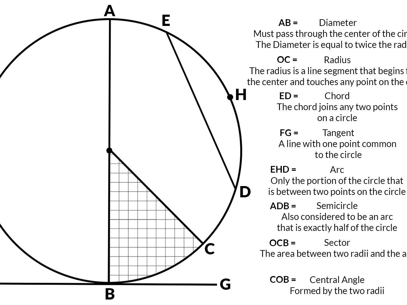 In The Diagram Of Circle O What Is The Measure Of Abc