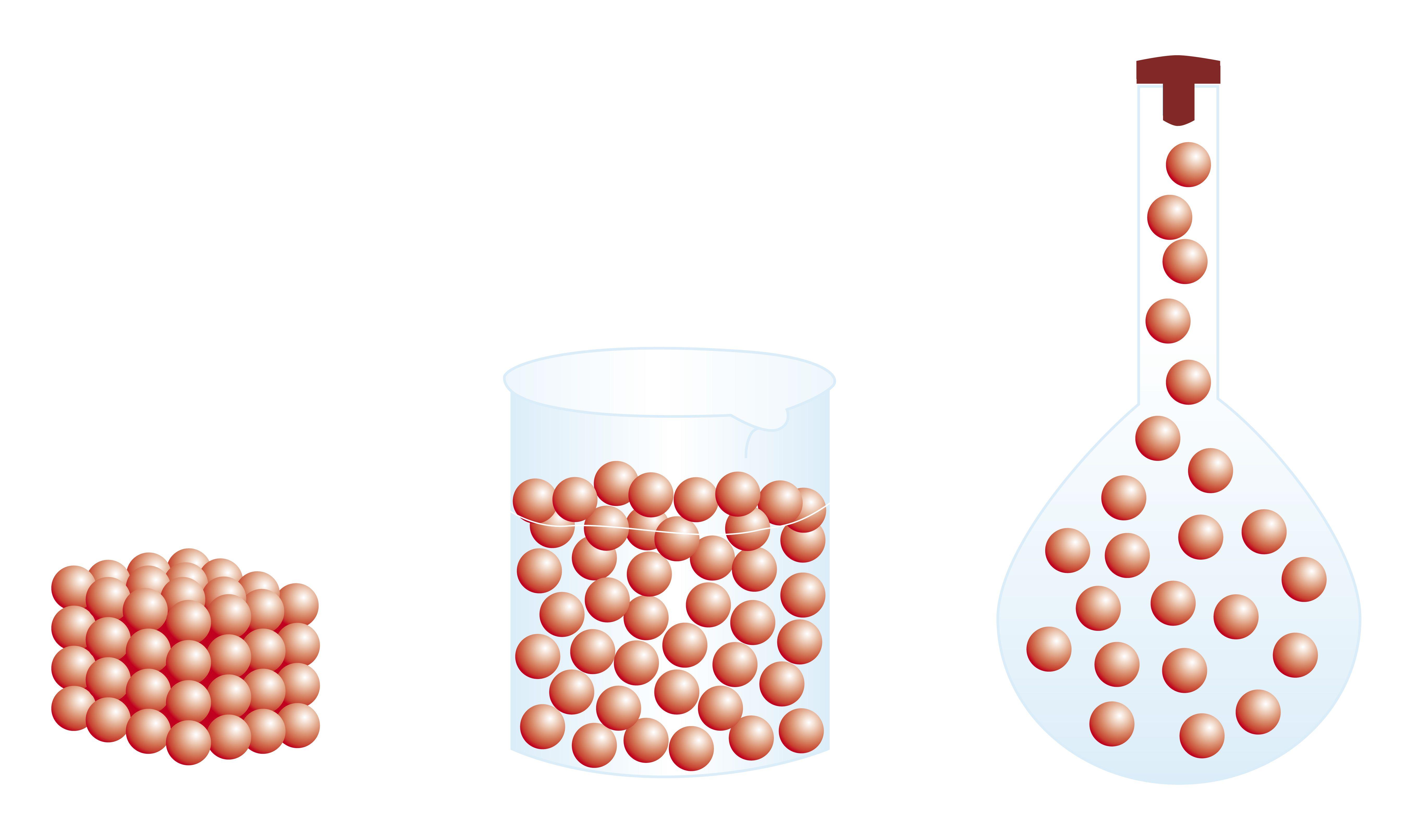 Specific Volume Definition Formulas Examples