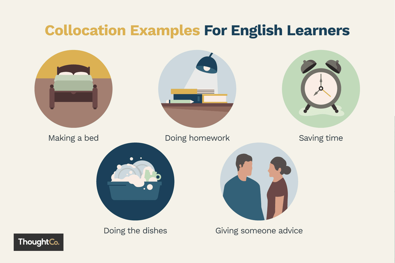 Collocation Examples For English Learners